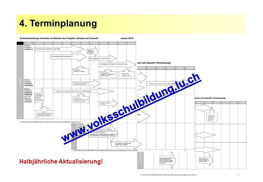www.volksschulbildung.lu.ch 4. Terminplanung Gut unterwegs…