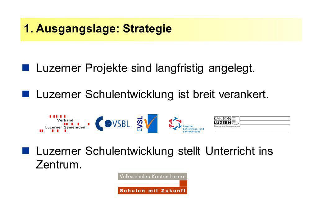 1. Ausgangslage: Strategie