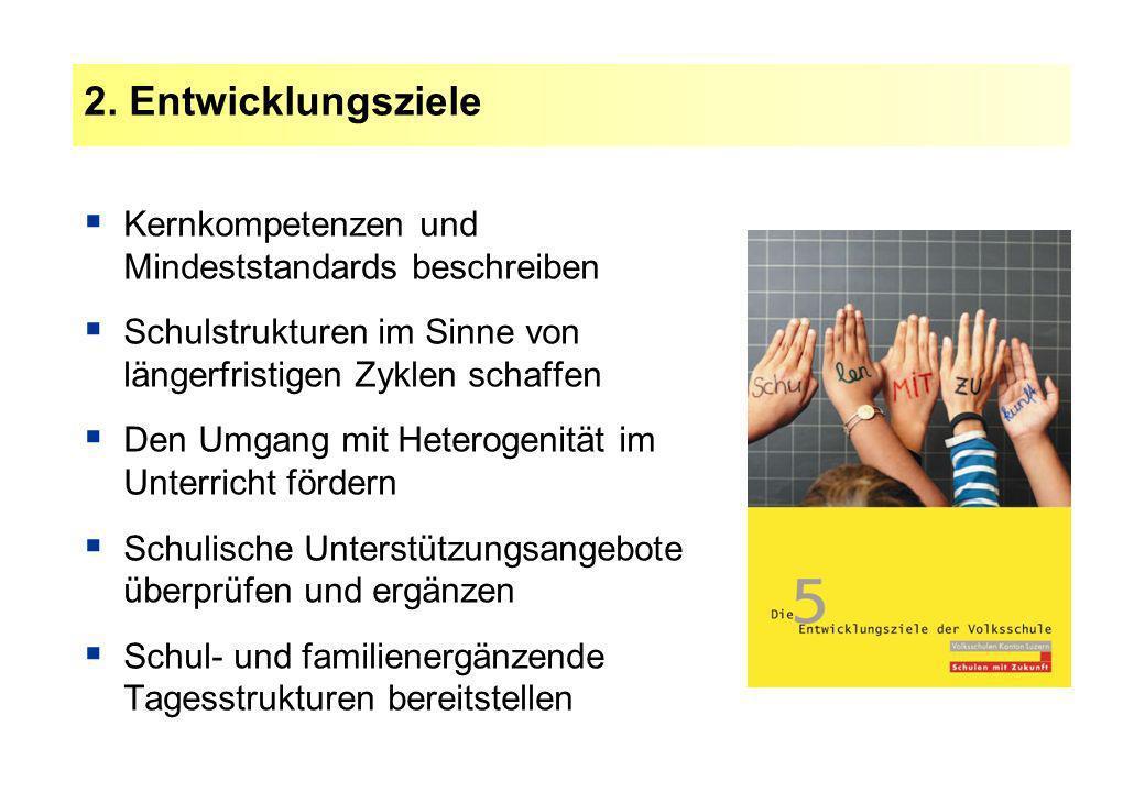 2. Entwicklungsziele Kernkompetenzen und Mindeststandards beschreiben