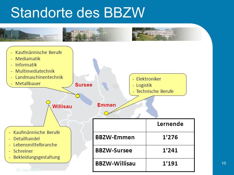 Standorte des BBZW Lernende BBZW-Emmen 1'276 BBZW-Sursee 1'241
