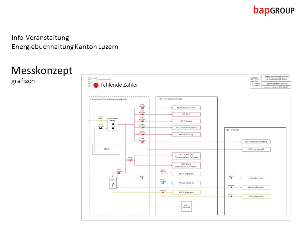 Info-Veranstaltung Energiebuchhaltung Kanton Luzern