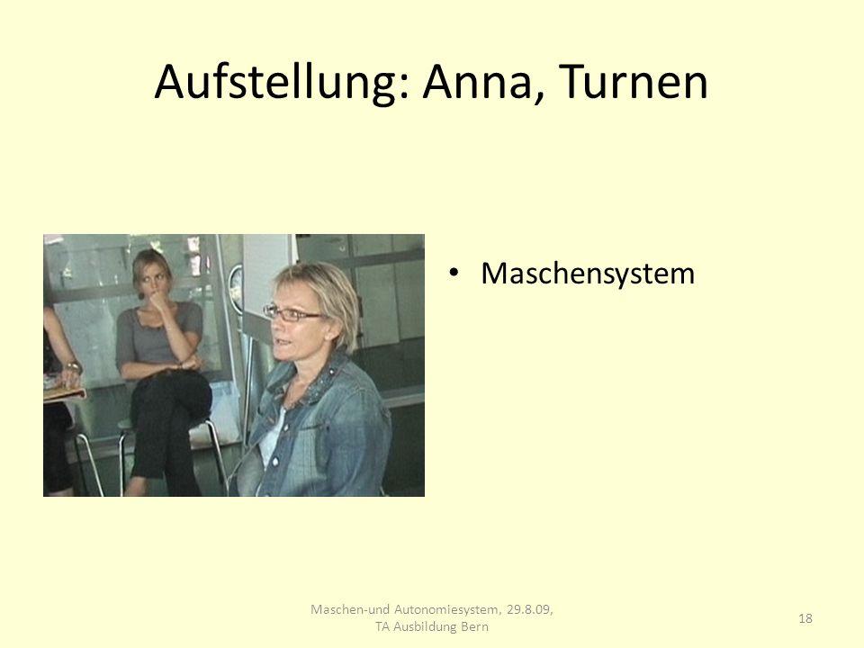 Aufstellung: Anna, Turnen