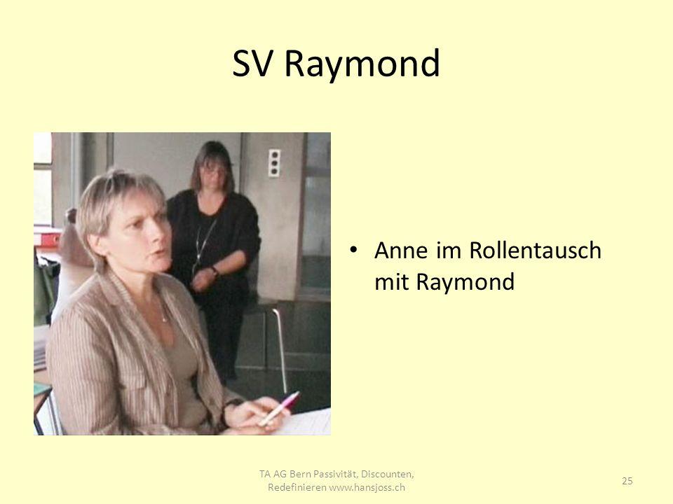 TA AG Bern Passivität, Discounten, Redefinieren www.hansjoss.ch