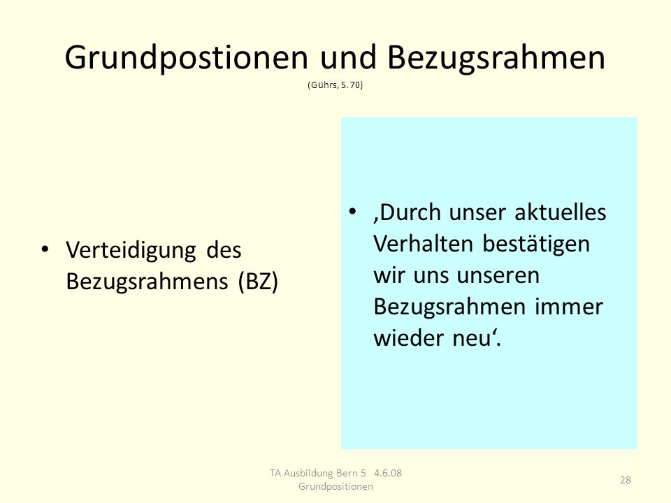 Grundpostionen und Bezugsrahmen (Gührs, S. 70)