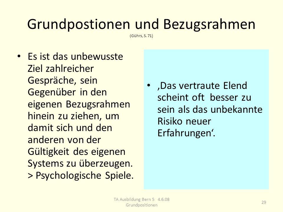 Grundpostionen und Bezugsrahmen (Gührs, S. 71)