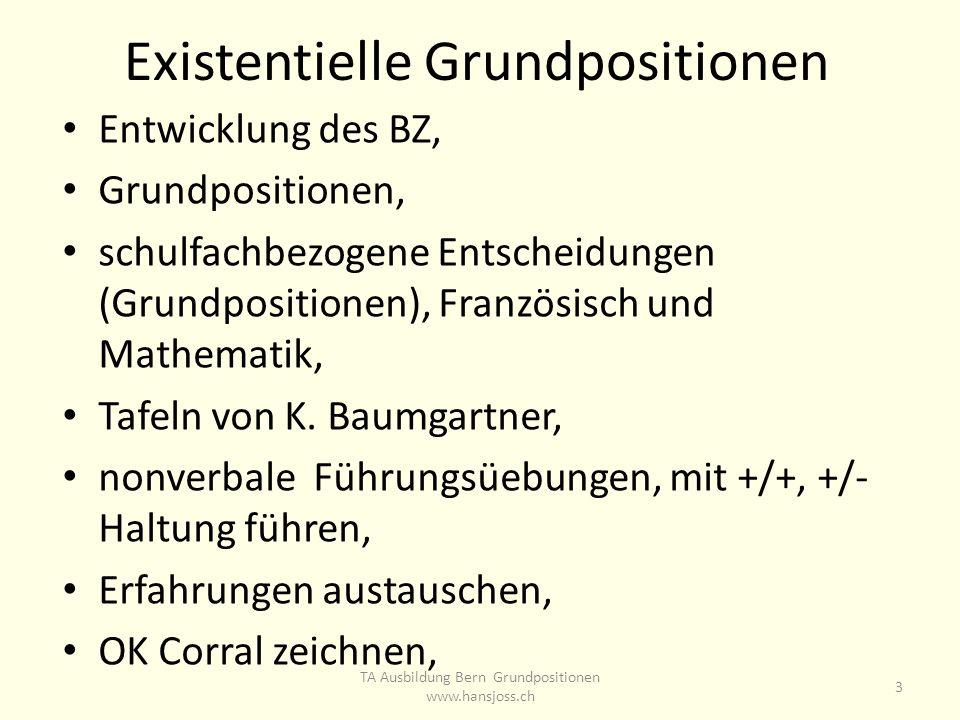 Existentielle Grundpositionen