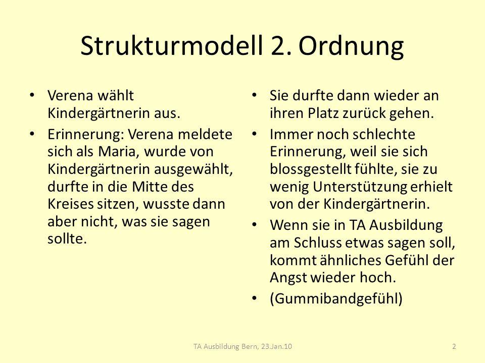 Strukturmodell 2. Ordnung