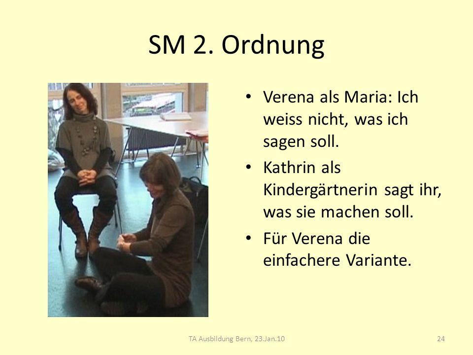TA Ausbildung Bern, SM 2. Ordnung,