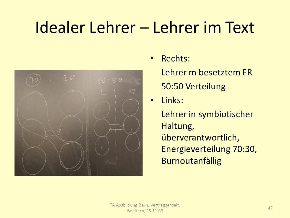 Idealer Lehrer – Lehrer im Text