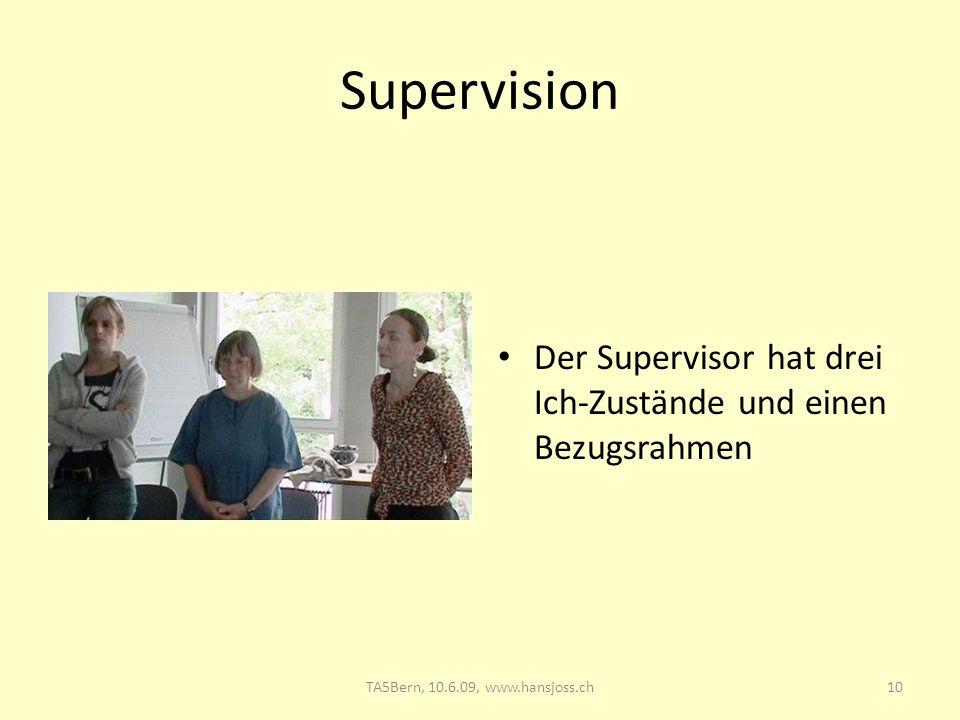 TA5 Bern, 10.6.09: Supervision 28.03.2017. Supervision. Der Supervisor hat drei Ich-Zustände und einen Bezugsrahmen.