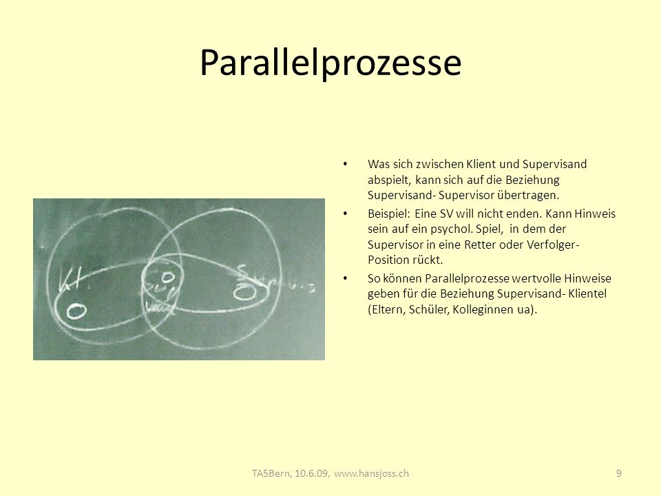 TA5 Bern, 10.6.09: Supervision 28.03.2017. Parallelprozesse.