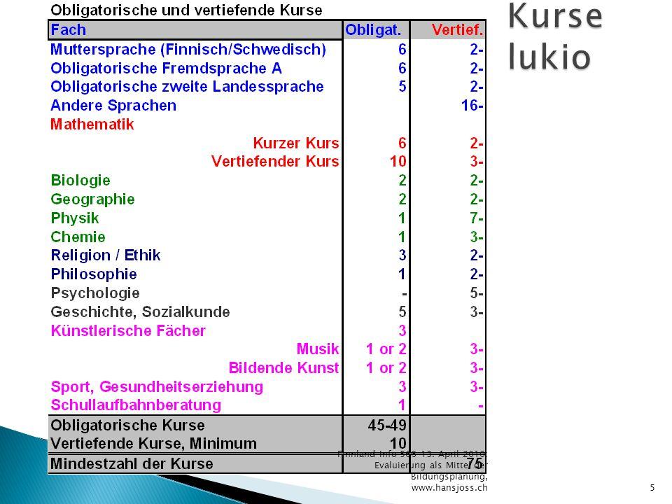 Kurse lukio Finnland Info 566 13.
