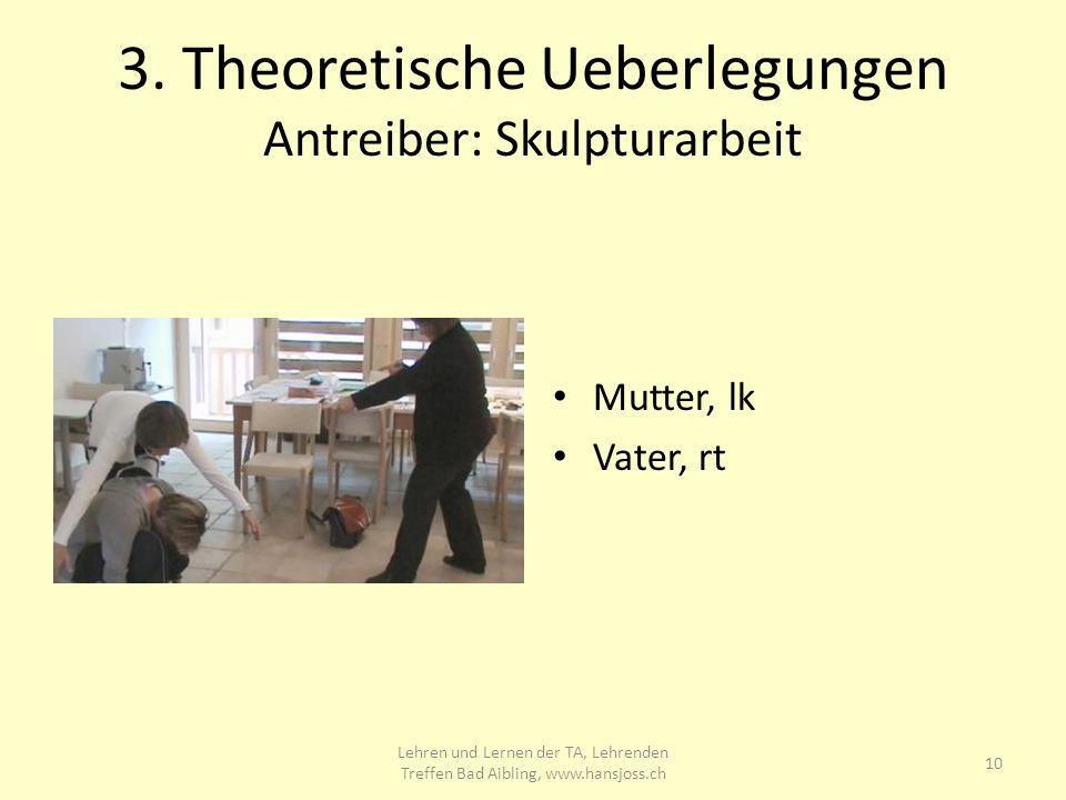 3. Theoretische Ueberlegungen Antreiber: Skulpturarbeit