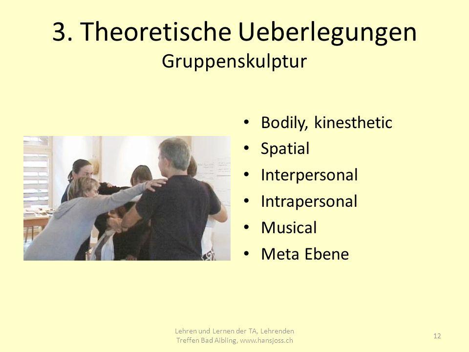 3. Theoretische Ueberlegungen Gruppenskulptur