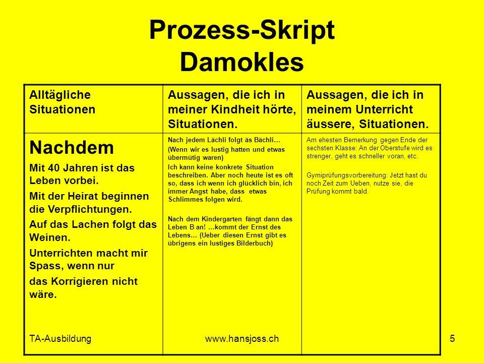 Prozess-Skript Damokles
