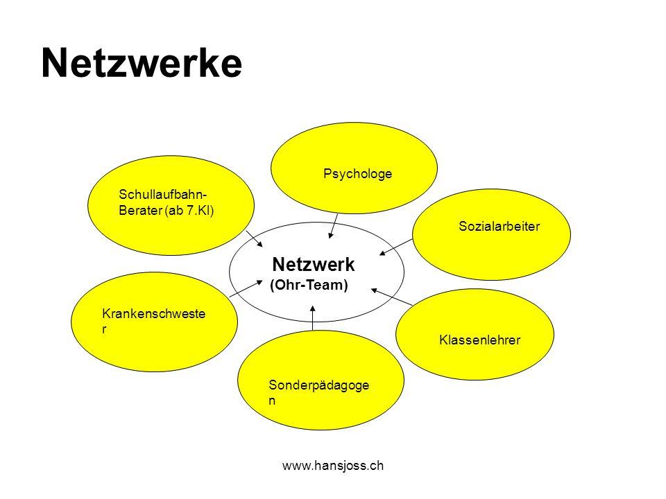 Netzwerke Netzwerk (Ohr-Team) Psychologe