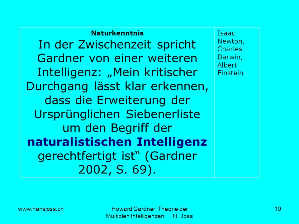 Howard Gardner Theorie der Multiplen Intelligenzen H. Joss