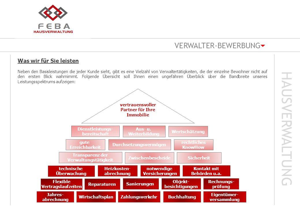 Partner für Ihre Immobilie Durchsetzungsvermögen Verwaltungstätigkeit