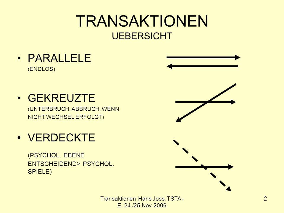 TRANSAKTIONEN UEBERSICHT