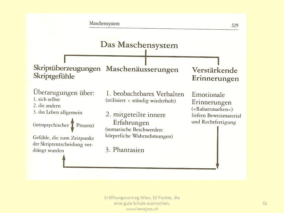 www.hansjoss.ch Eröffnungsvortrag Wien, 10 Punkte, die eine gute Schule ausmachen, www.hansjoss.ch.