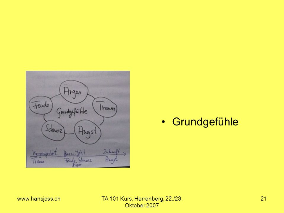 TA 101 Kurs, Herrenberg, 22./23. Oktober 2007