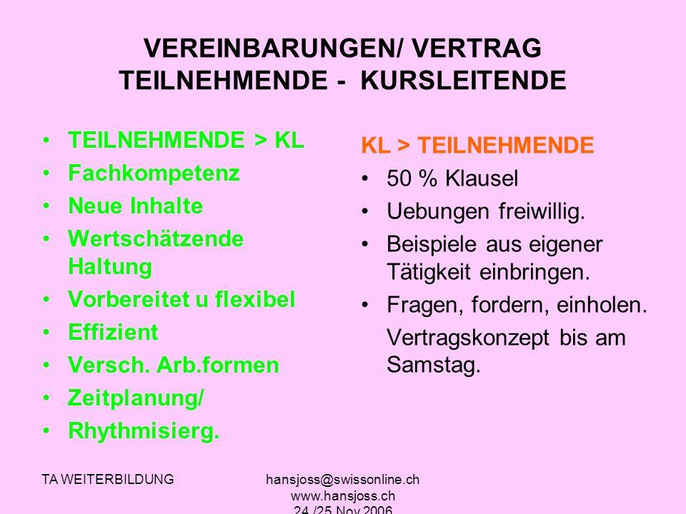 VEREINBARUNGEN/ VERTRAG TEILNEHMENDE - KURSLEITENDE