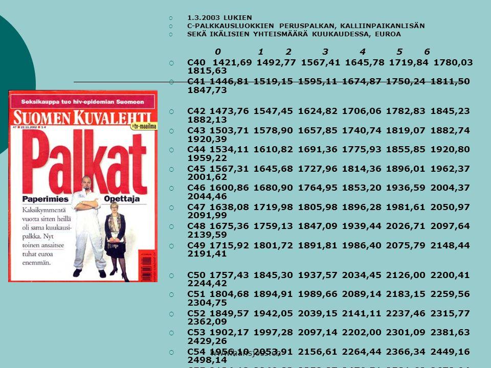 1.3.2003 LUKIEN C-PALKKAUSLUOKKIEN PERUSPALKAN, KALLIINPAIKANLISÄN. SEKÄ IKÄLISIEN YHTEISMÄÄRÄ KUUKAUDESSA, EUROA.