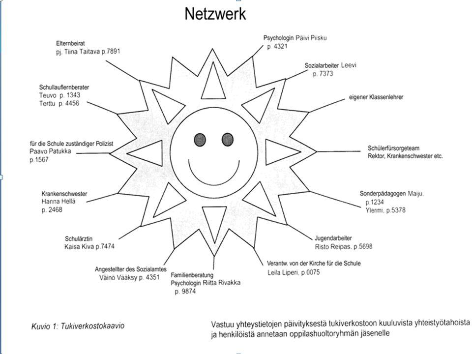 Das schulische Netzwerk