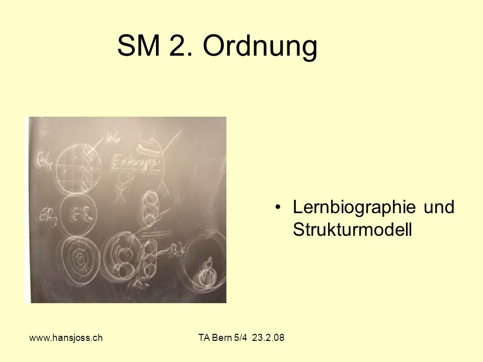 SM 2. Ordnung Lernbiographie und Strukturmodell www.hansjoss.ch