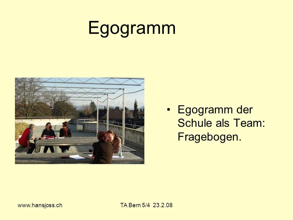 Egogramm Egogramm der Schule als Team: Fragebogen. www.hansjoss.ch