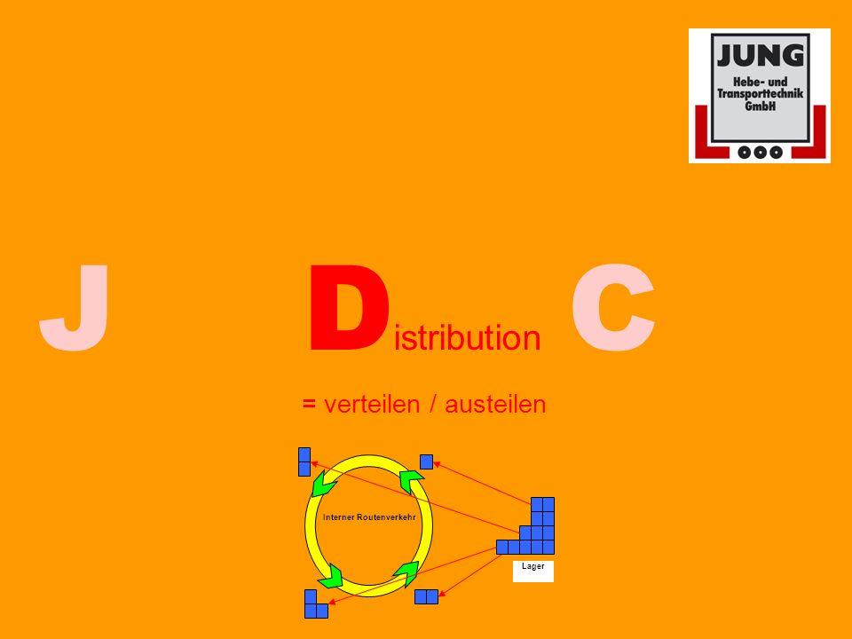J Distribution = verteilen / austeilen C Interner Routenverkehr Lager