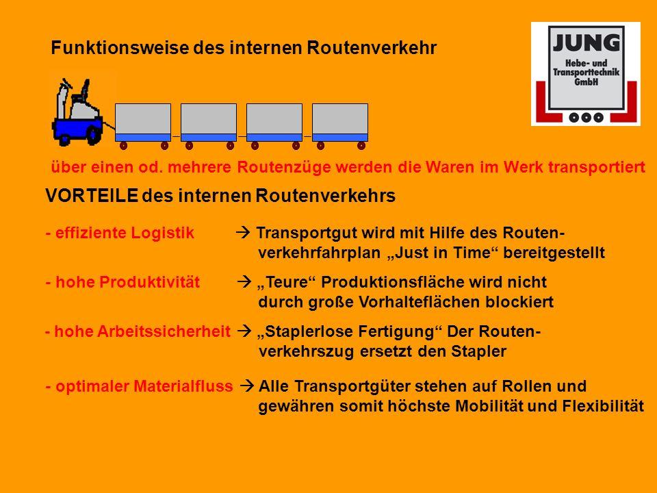 Funktionsweise des internen Routenverkehr