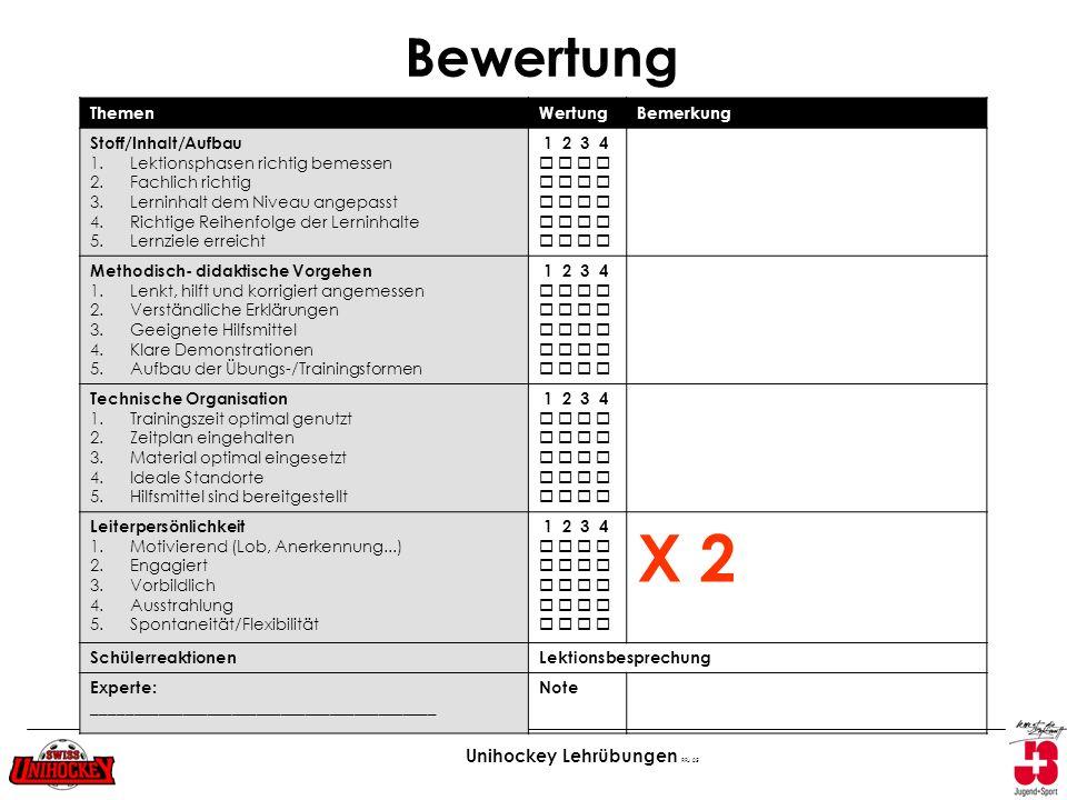 X 2 Bewertung Themen Wertung Bemerkung Stoff/Inhalt/Aufbau