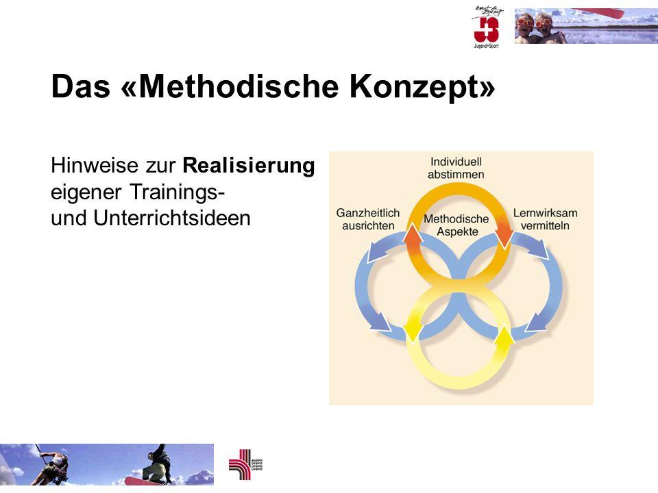 Das «Methodische Konzept»