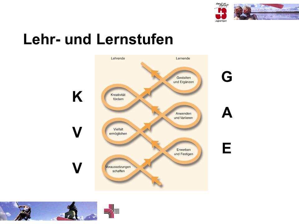 Lehr- und Lernstufen G A E K V V