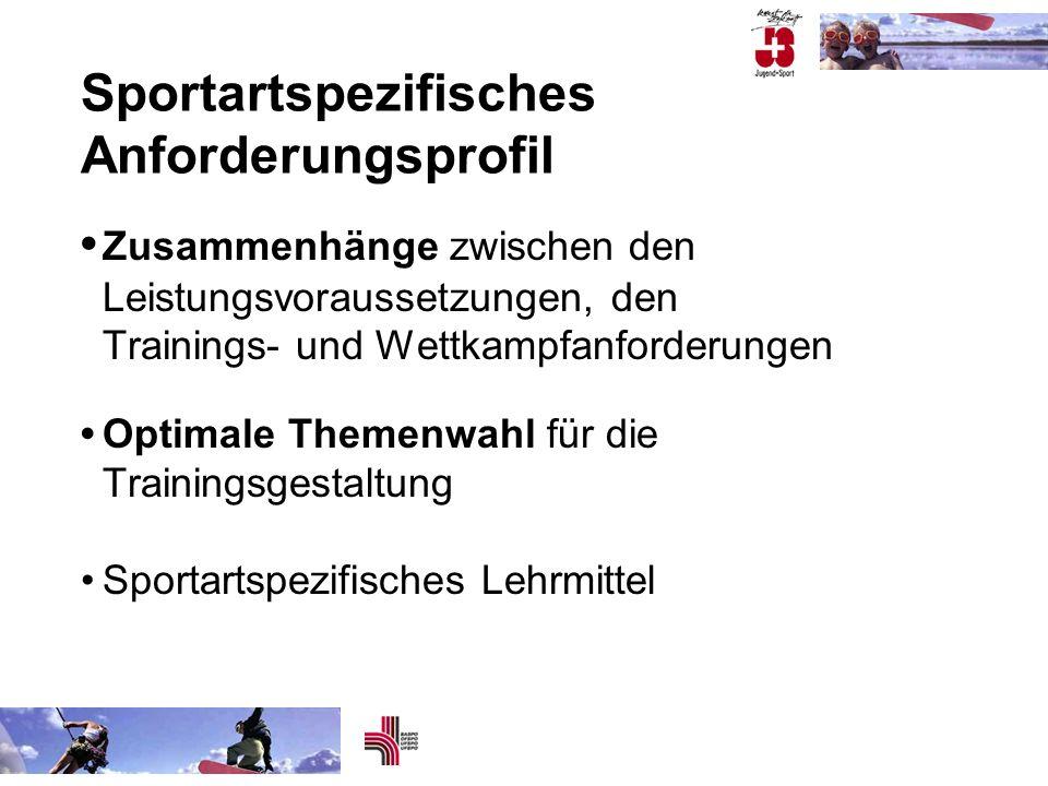 Sportartspezifisches Anforderungsprofil