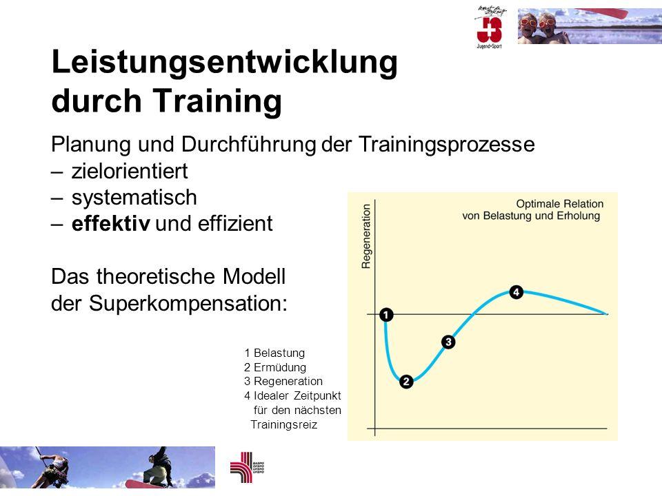 Leistungsentwicklung durch Training