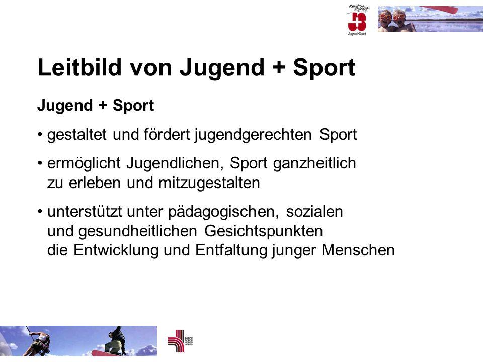 Leitbild von Jugend + Sport