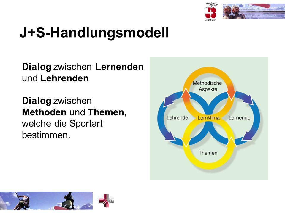 J+S-Handlungsmodell Dialog zwischen Lernenden und Lehrenden