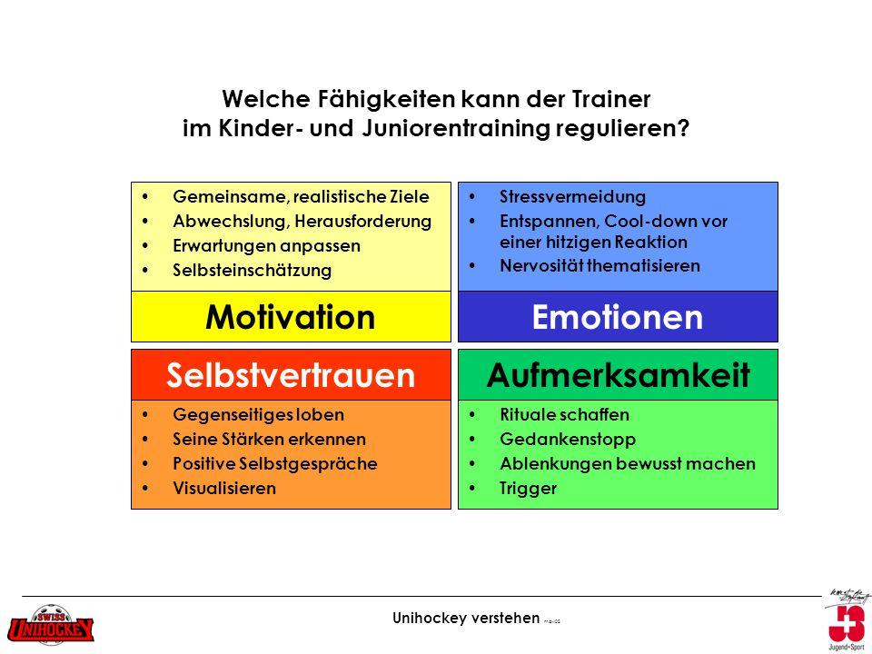 Motivation Emotionen Selbstvertrauen Aufmerksamkeit