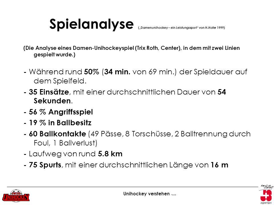"""Spielanalyse (""""Damenunihockey – ein Leistungssport von H.Hofer 1999)"""