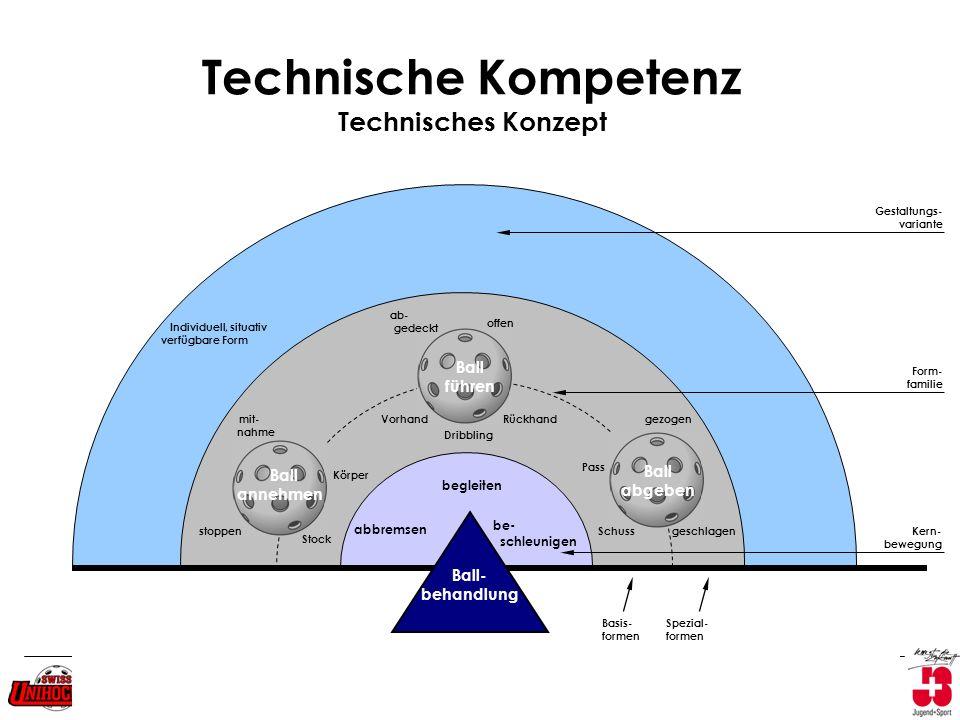 Technische Kompetenz Technisches Konzept