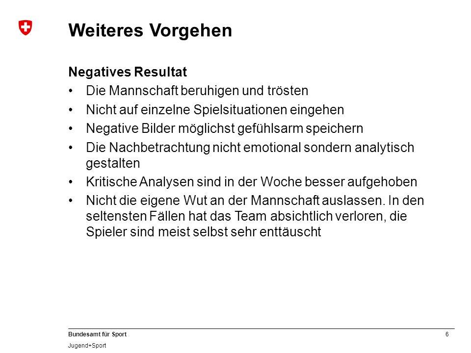 Weiteres Vorgehen Negatives Resultat