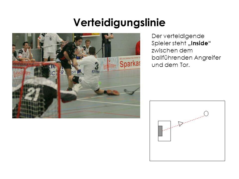 """Verteidigungslinie Der verteidigende Spieler steht """"Inside zwischen dem ballführenden Angreifer und dem Tor."""