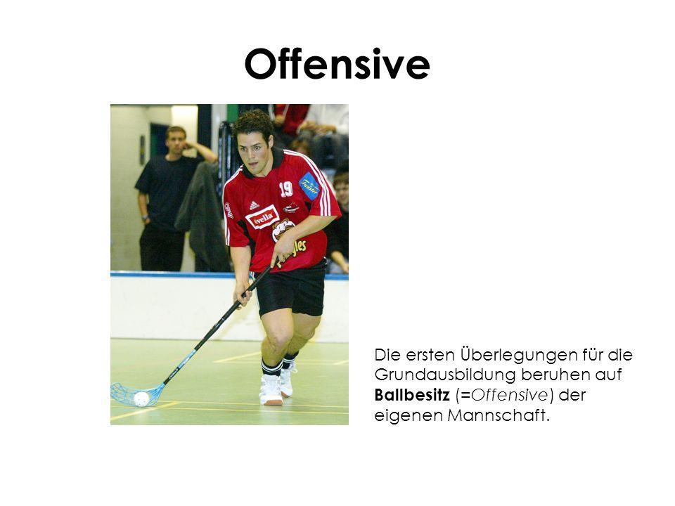 Offensive Die ersten Überlegungen für die Grundausbildung beruhen auf Ballbesitz (=Offensive) der eigenen Mannschaft.