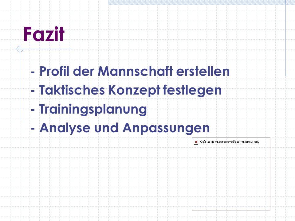 Fazit - Profil der Mannschaft erstellen - Taktisches Konzept festlegen