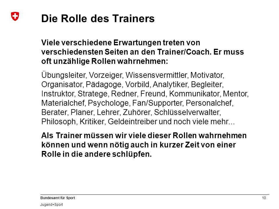 Die Rolle des Trainers