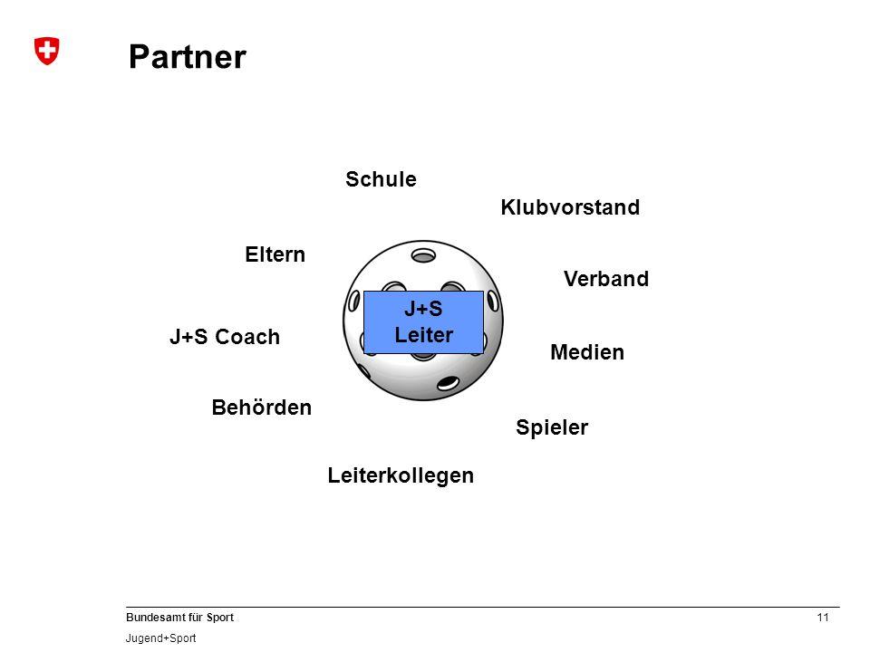 Partner Schule Klubvorstand Eltern Verband J+S Leiter J+S Coach Medien