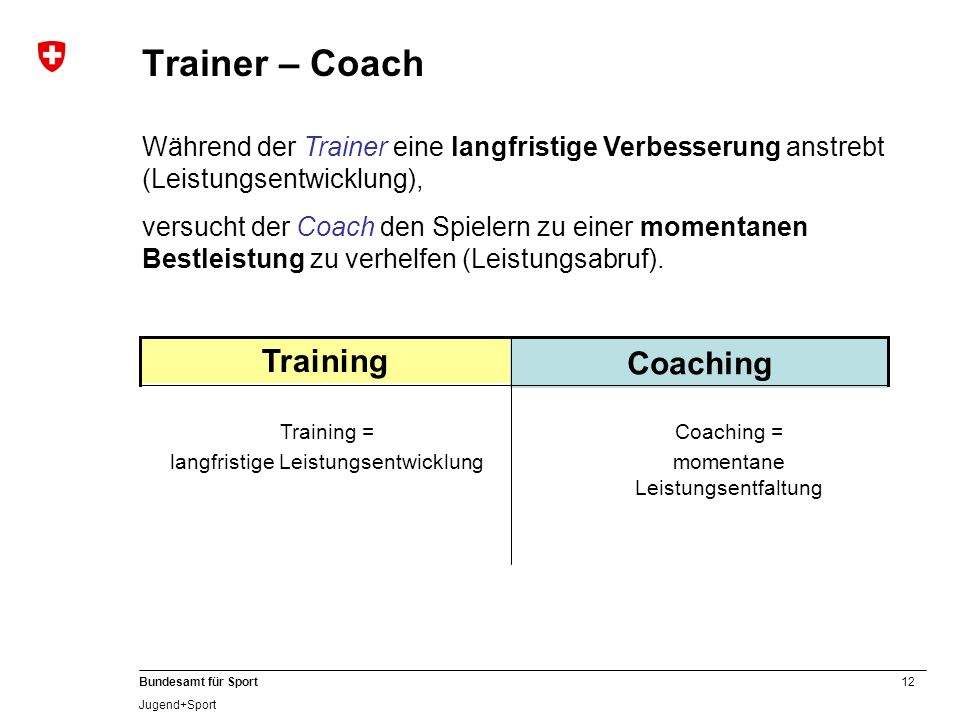 Trainer – Coach Training Coaching