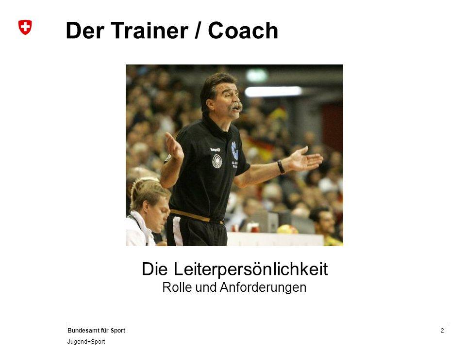 Der Trainer / Coach Die Leiterpersönlichkeit Rolle und Anforderungen
